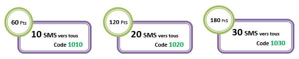 Bonus SMS