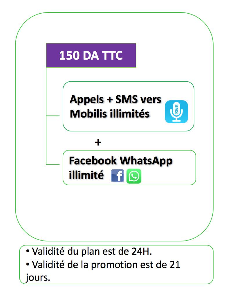 mobilis facebook plan 150